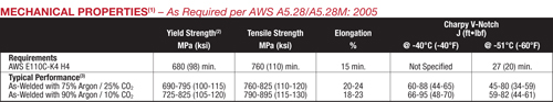 Metalshield MC-110 Product Info