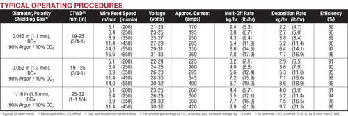 Metalshield MC-90 Product Info