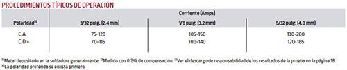 c21026_LincolnR_7018AC_top.jpg